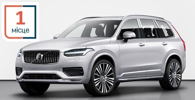 Автолидер 2020 «Большие SUV» — Volvo XC90